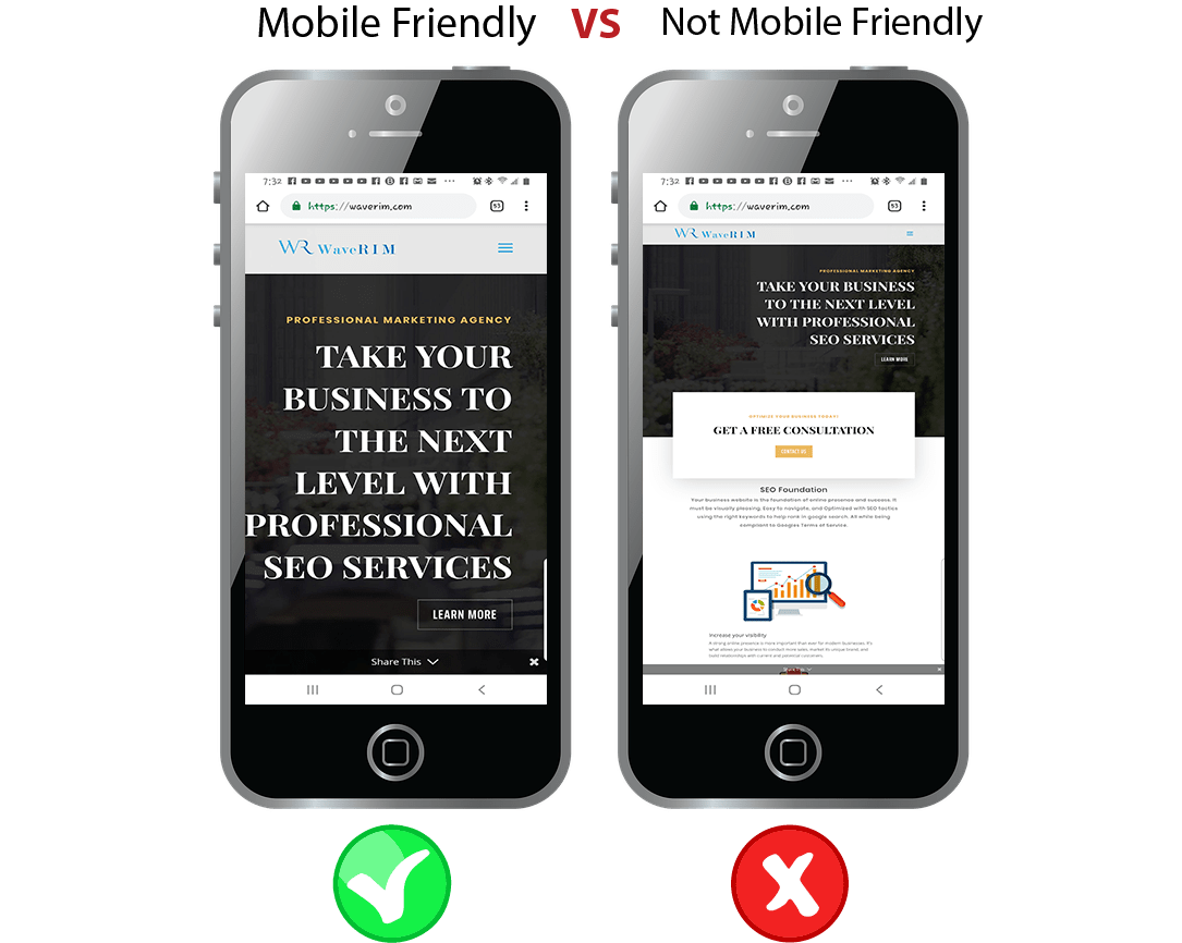 Mobile friendly vs Not mobile friendly websites